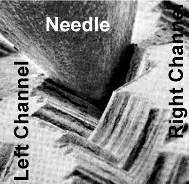 needle in groove corrected